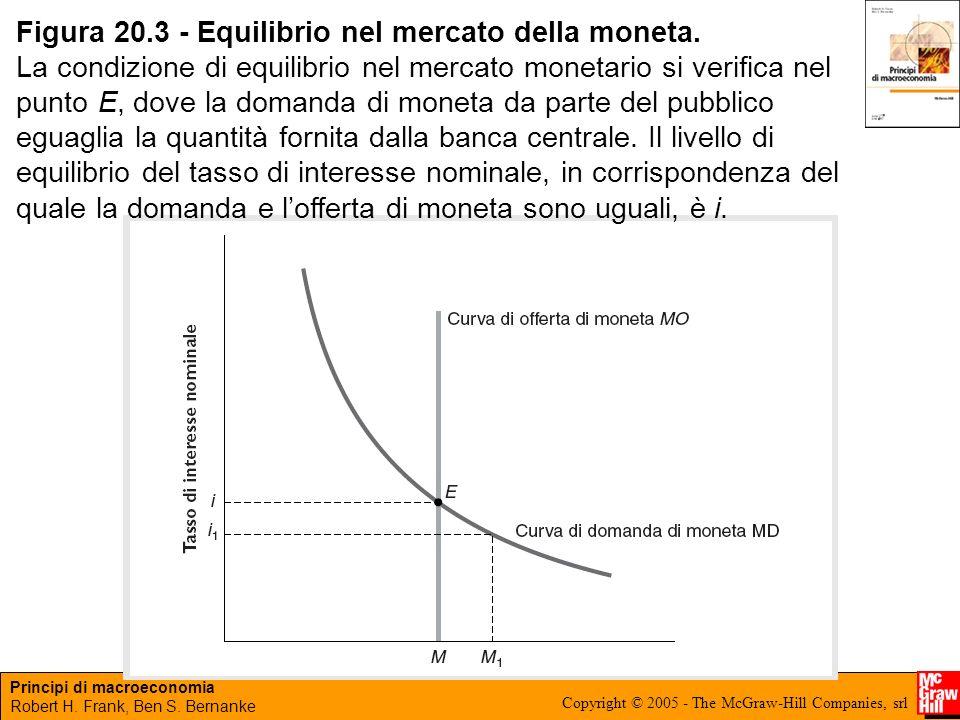 Figura 20.3 - Equilibrio nel mercato della moneta.