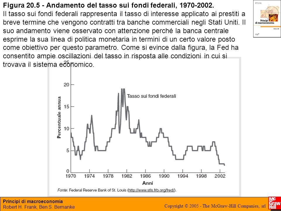 Figura 20.5 - Andamento del tasso sui fondi federali, 1970-2002.