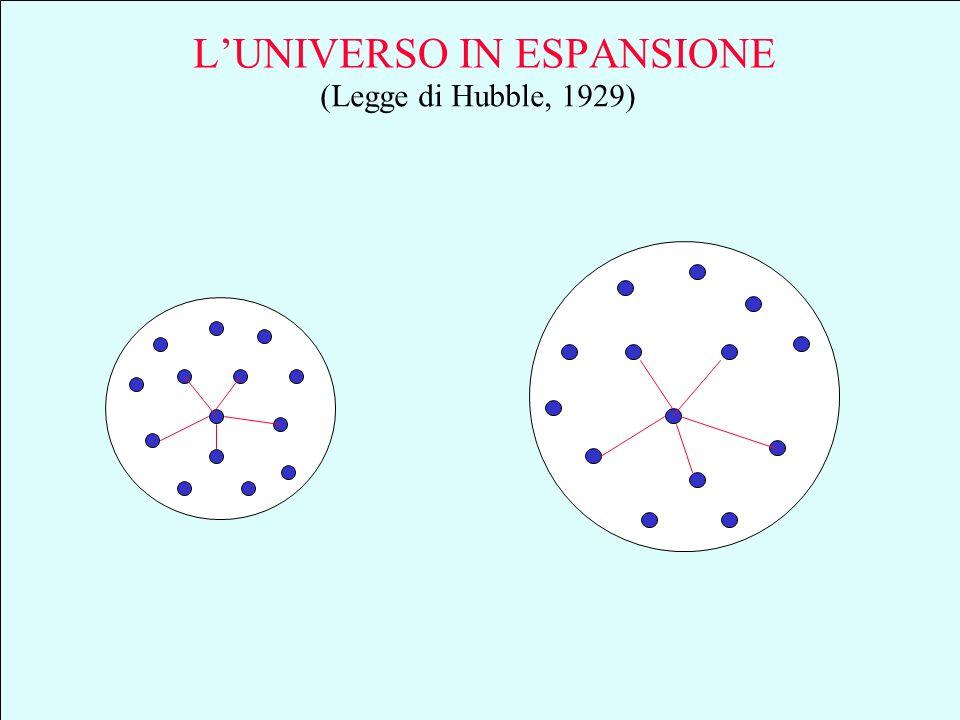 L'UNIVERSO IN ESPANSIONE