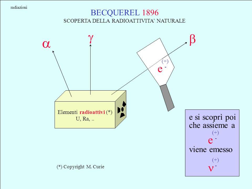 a g b e e n BECQUEREL 1896 e si scoprì poi che assieme a viene emesso