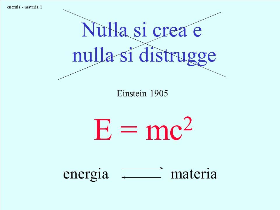 E = mc2 Nulla si crea e nulla si distrugge energia materia