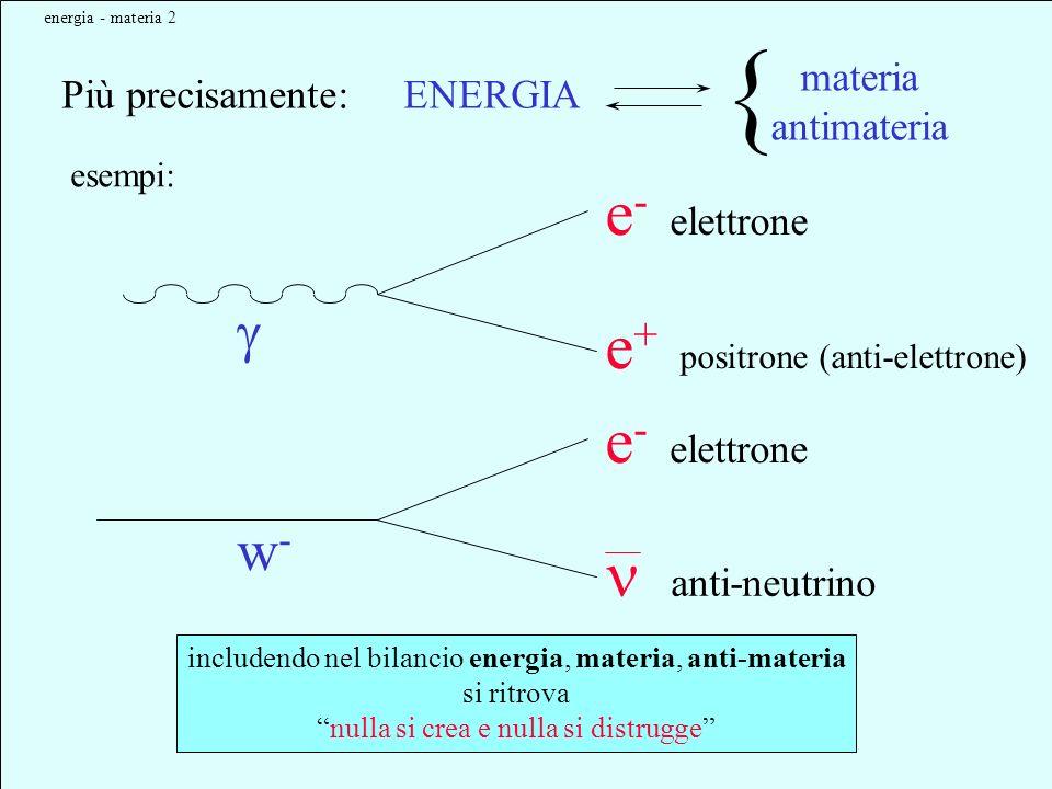 { e- elettrone e+ positrone (anti-elettrone) e- elettrone