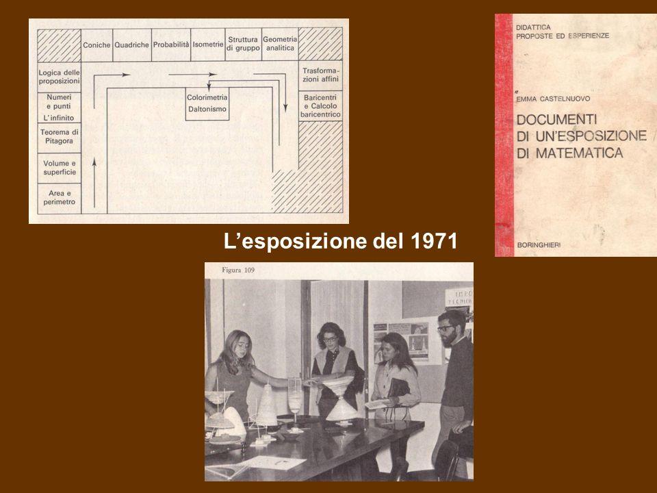 L'esposizione del 1971