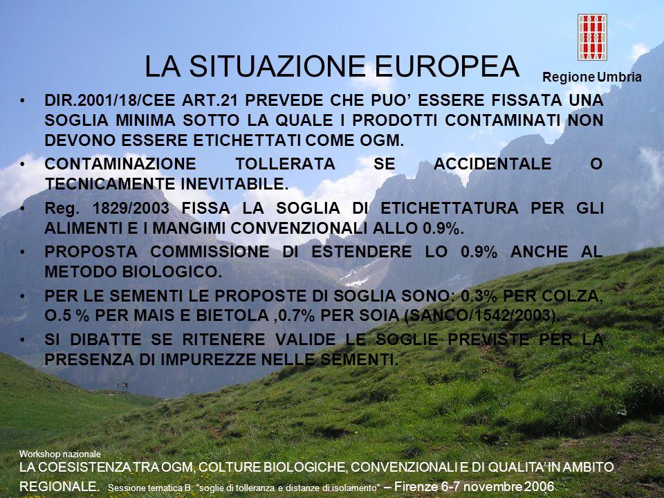 LA SITUAZIONE EUROPEA