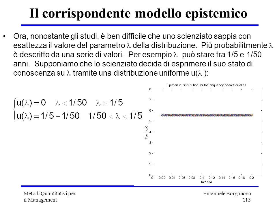 Il corrispondente modello epistemico