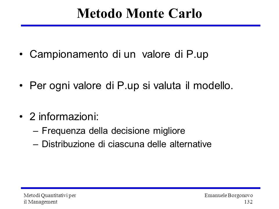 Metodo Monte Carlo Campionamento di un valore di P.up