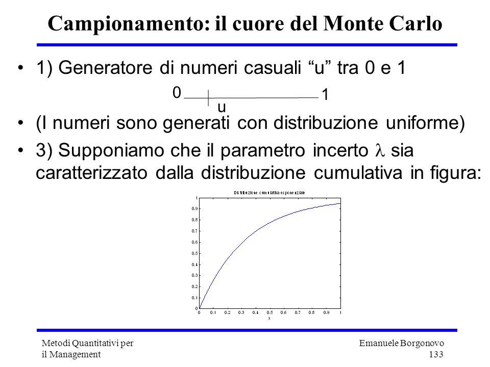 Campionamento: il cuore del Monte Carlo