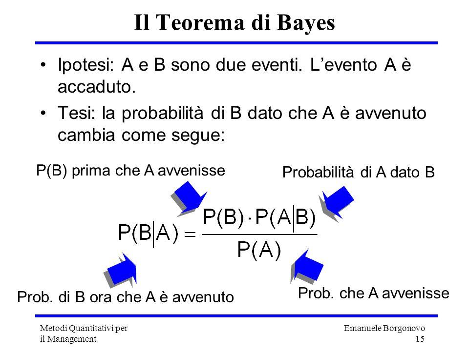 Il Teorema di Bayes Ipotesi: A e B sono due eventi. L'evento A è accaduto. Tesi: la probabilità di B dato che A è avvenuto cambia come segue: