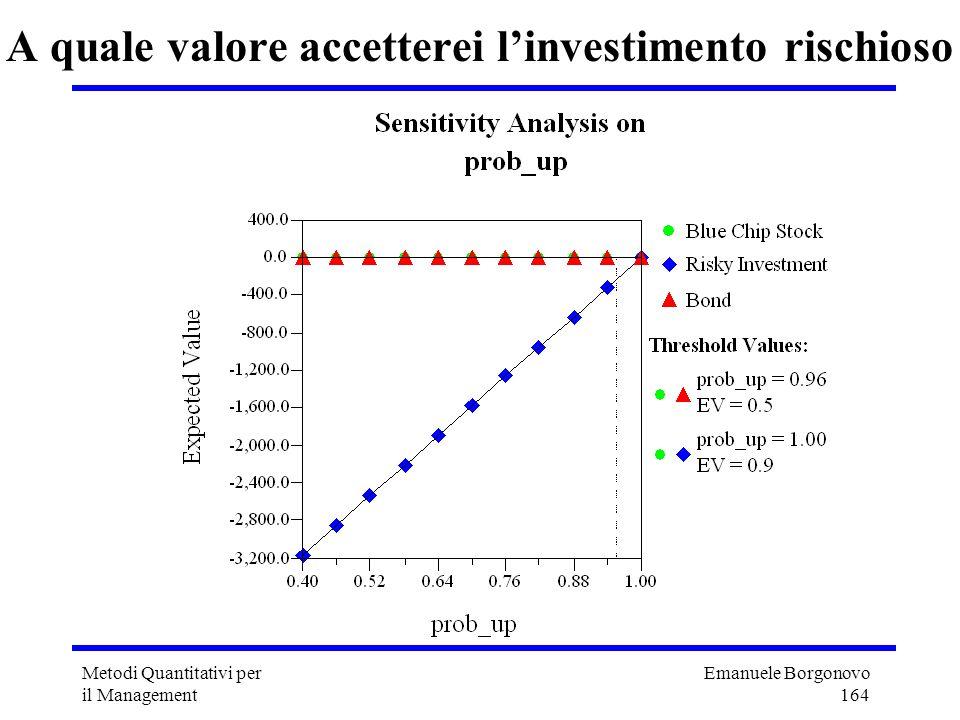 A quale valore accetterei l'investimento rischioso