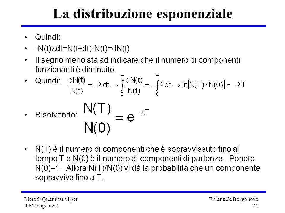 La distribuzione esponenziale