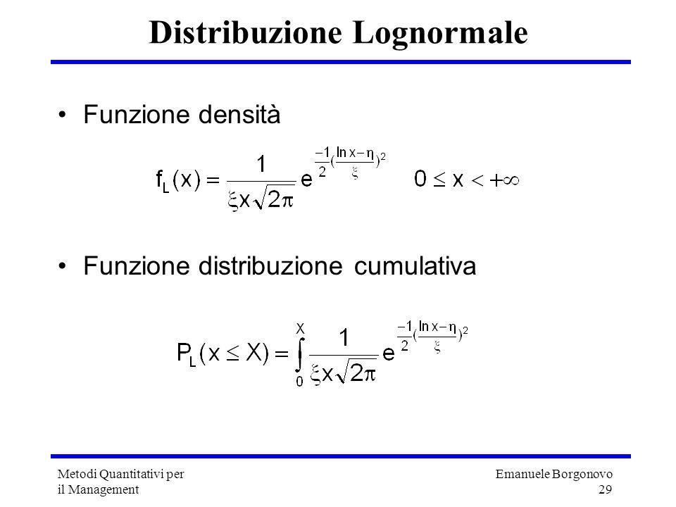 Distribuzione Lognormale