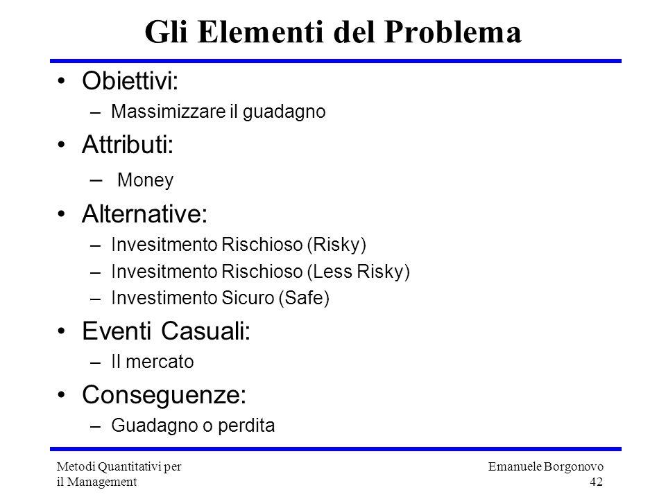 Gli Elementi del Problema