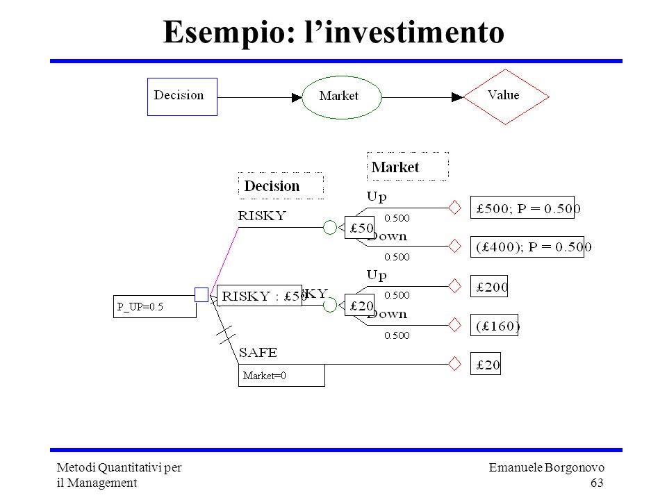 Esempio: l'investimento