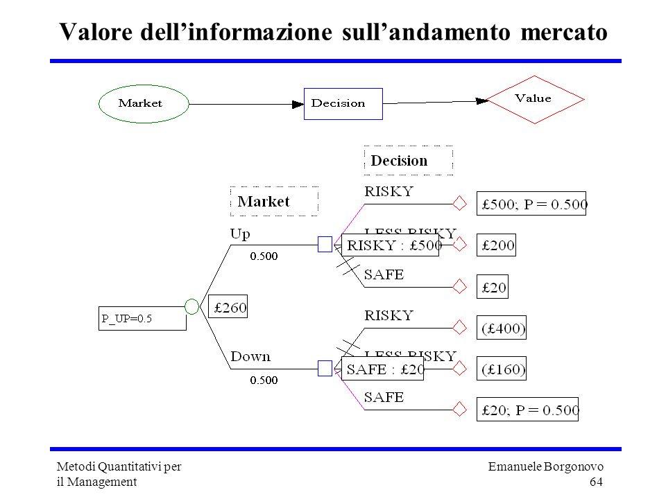 Valore dell'informazione sull'andamento mercato