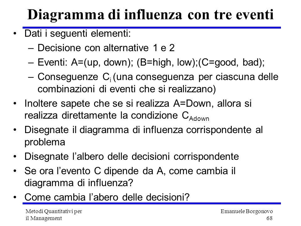 Diagramma di influenza con tre eventi
