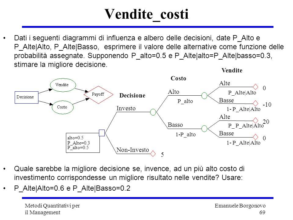 Vendite_costi