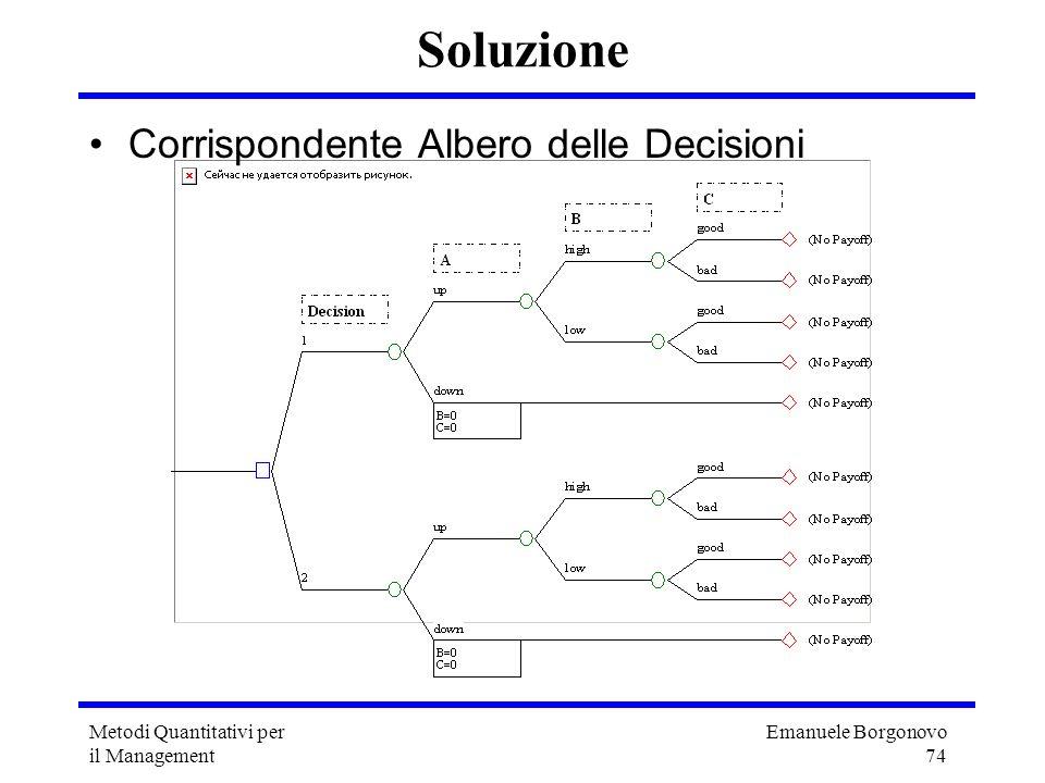 Soluzione Corrispondente Albero delle Decisioni