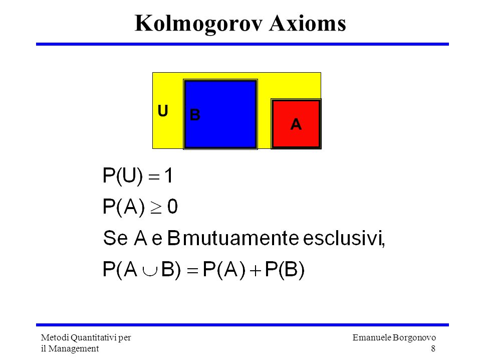 Kolmogorov Axioms U B A Metodi Quantitativi per il Management