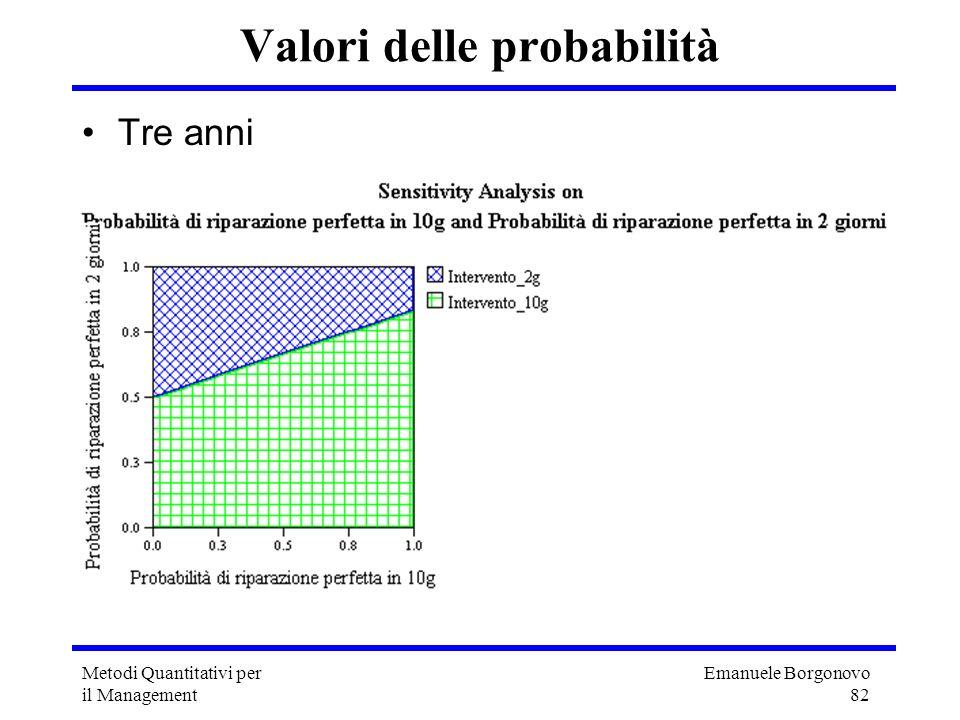 Valori delle probabilità