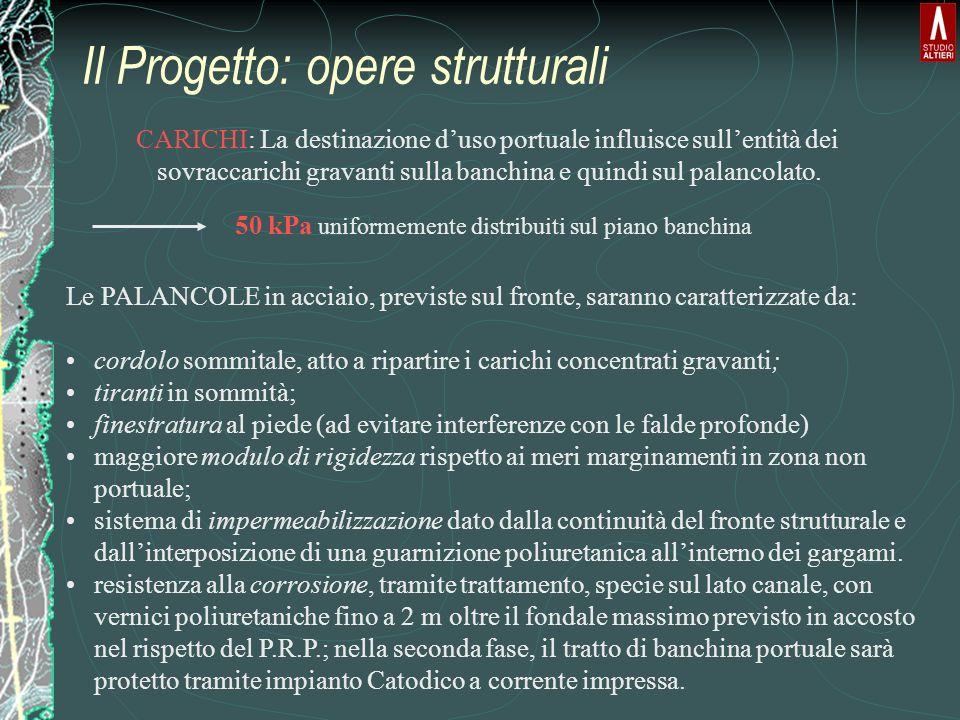 Il Progetto: opere strutturali