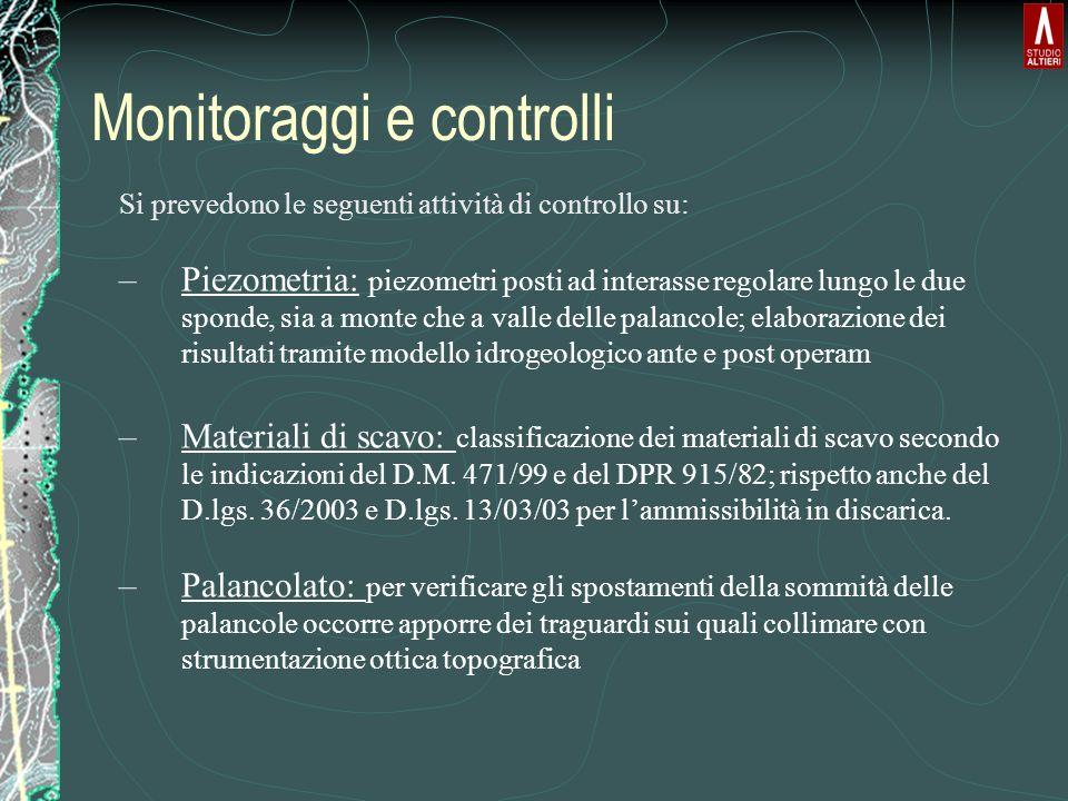 Monitoraggi e controlli