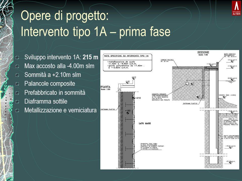 Opere di progetto: Intervento tipo 1A – prima fase