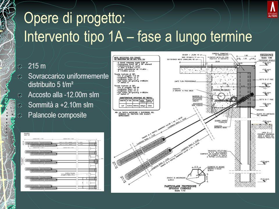 Opere di progetto: Intervento tipo 1A – fase a lungo termine