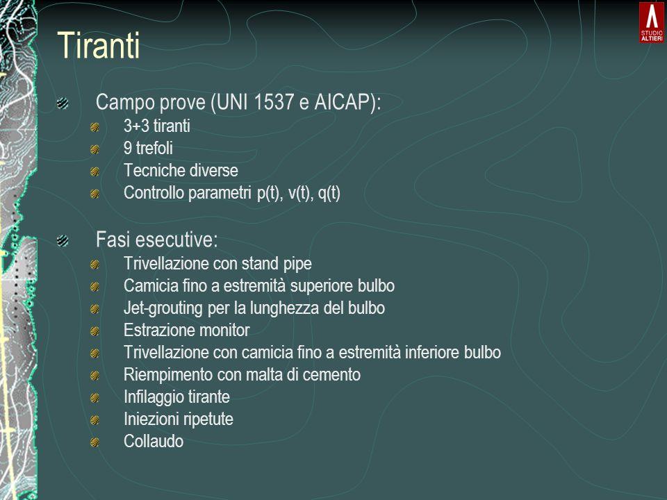 Tiranti Campo prove (UNI 1537 e AICAP): Fasi esecutive: 3+3 tiranti