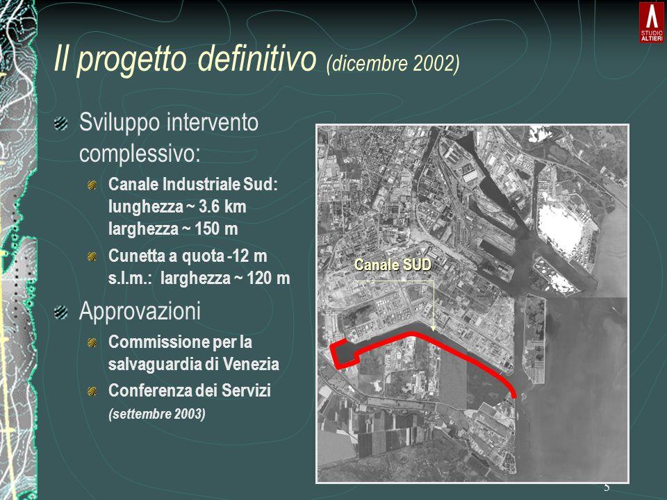 Il progetto definitivo (dicembre 2002)