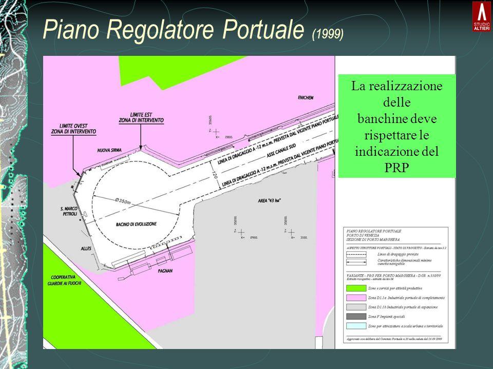Piano Regolatore Portuale (1999)