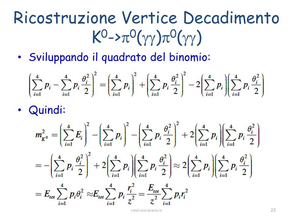 Ricostruzione Vertice Decadimento K0->p0(gg)p0(gg)
