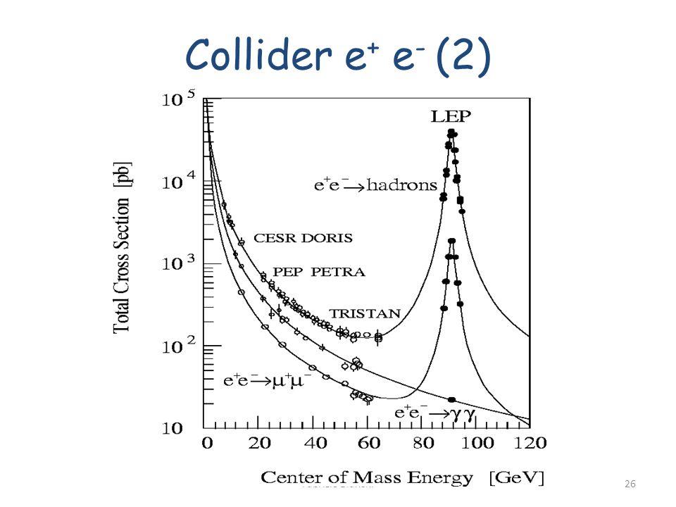 Collider e+ e- (2) Fabrizio Bianchi
