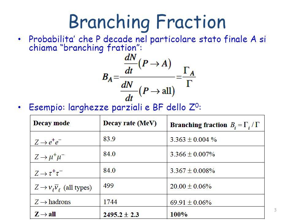 Branching Fraction Probabilita' che P decade nel particolare stato finale A si chiama branching fration :