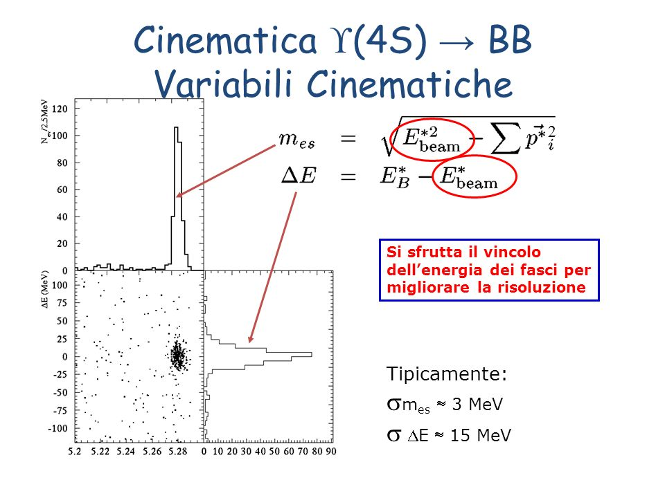 Cinematica (4S) → BB Variabili Cinematiche