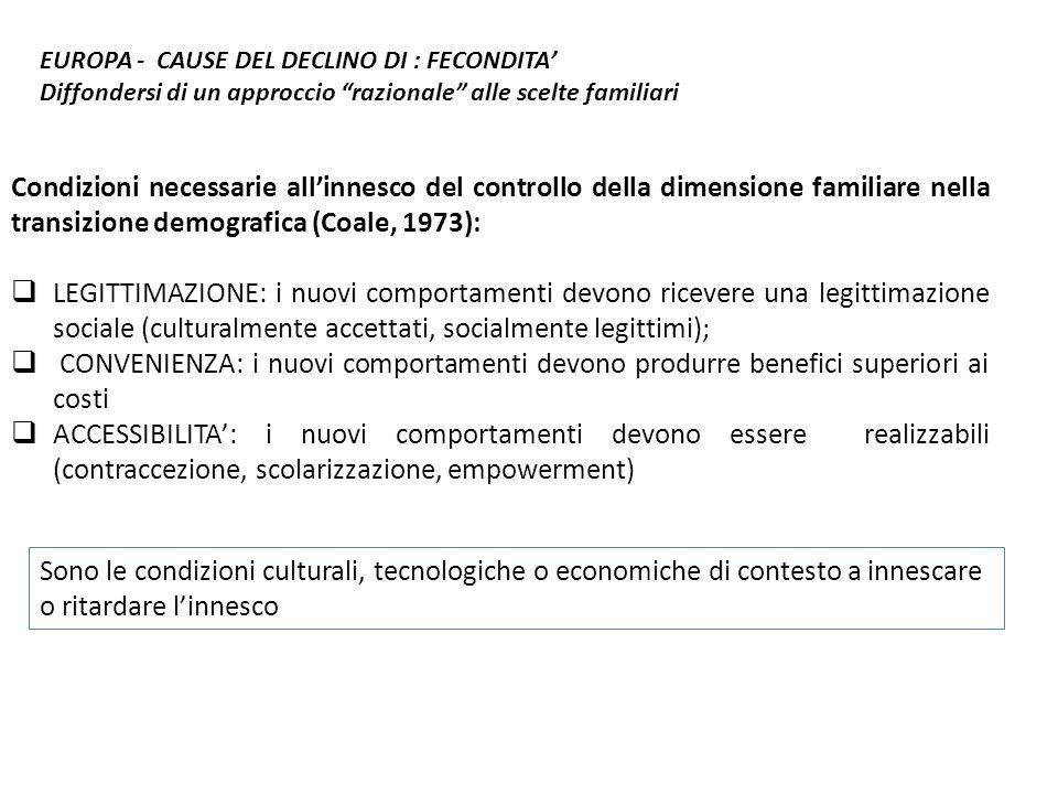EUROPA - CAUSE DEL DECLINO DI : FECONDITA'