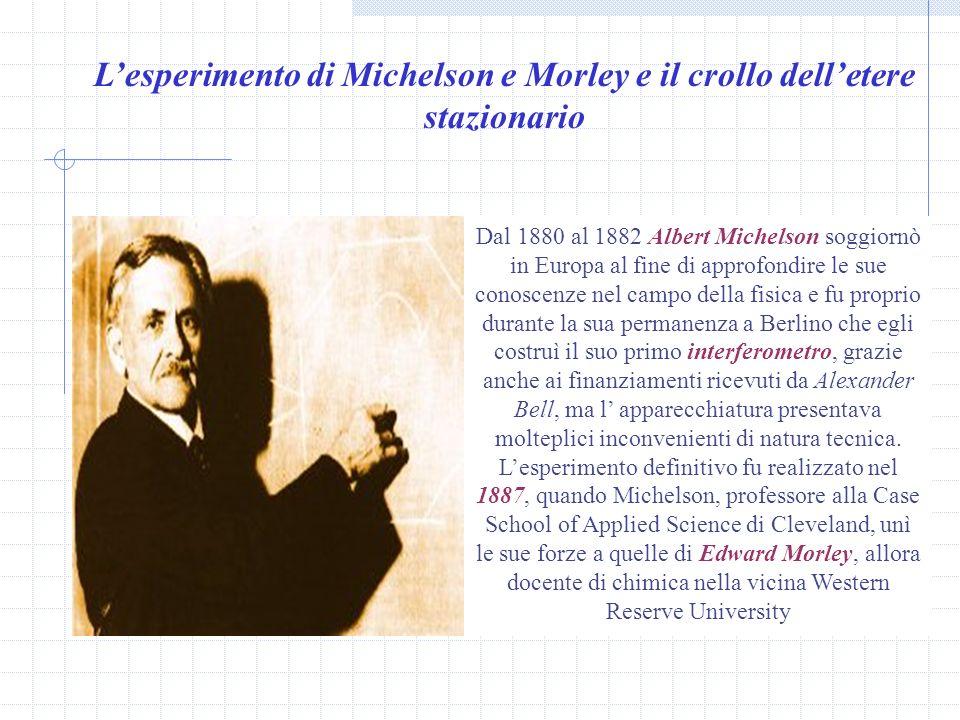 L'esperimento di Michelson e Morley e il crollo dell'etere stazionario