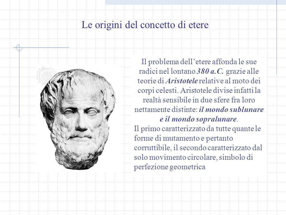 Le origini del concetto di etere