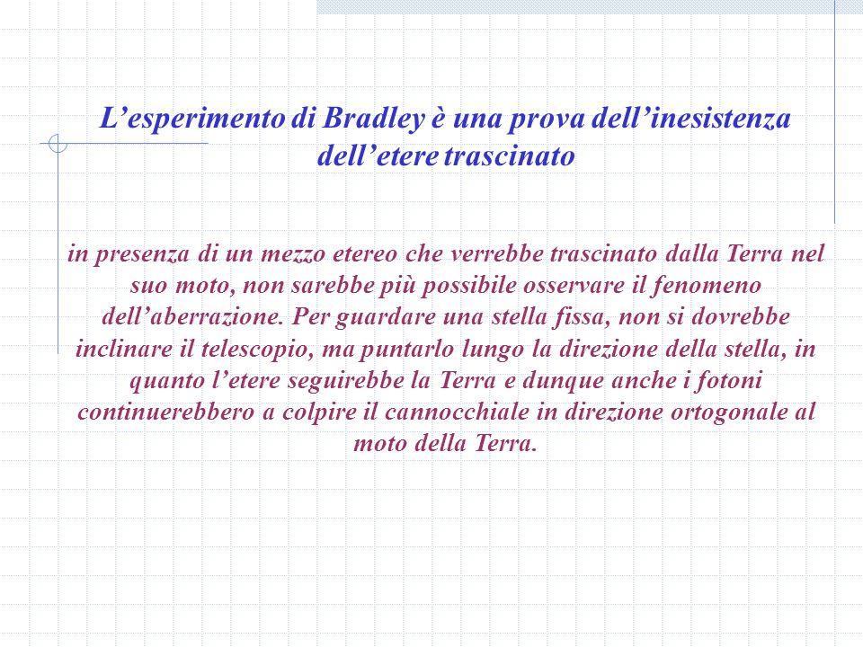 L'esperimento di Bradley è una prova dell'inesistenza dell'etere trascinato