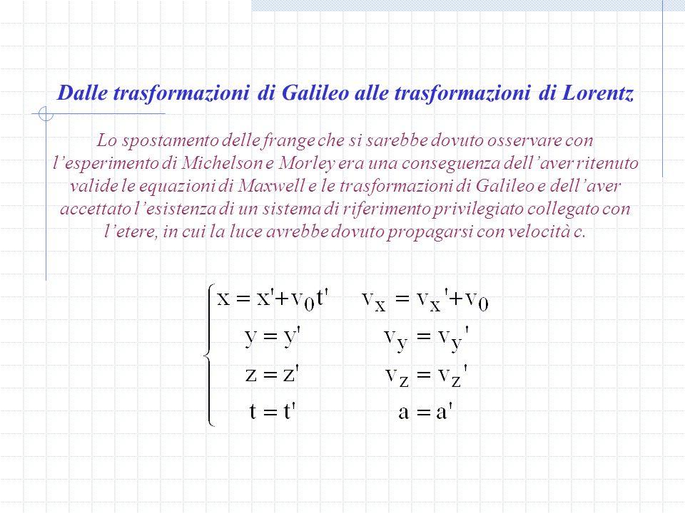 Dalle trasformazioni di Galileo alle trasformazioni di Lorentz