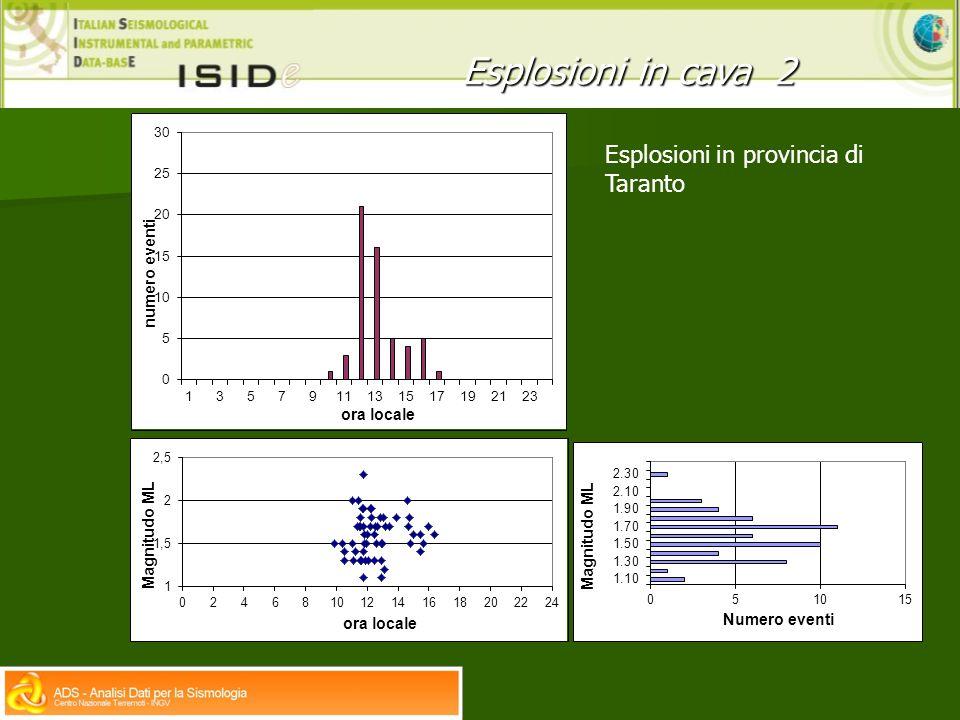 Esplosioni in cava 2 Esplosioni in provincia di Taranto