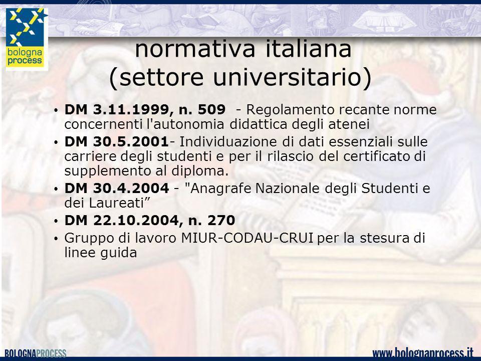 normativa italiana (settore universitario)