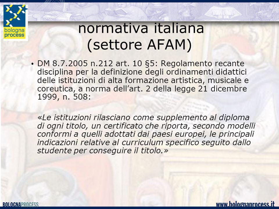 normativa italiana (settore AFAM)
