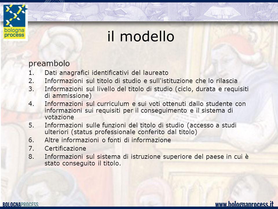 il modello preambolo Dati anagrafici identificativi del laureato