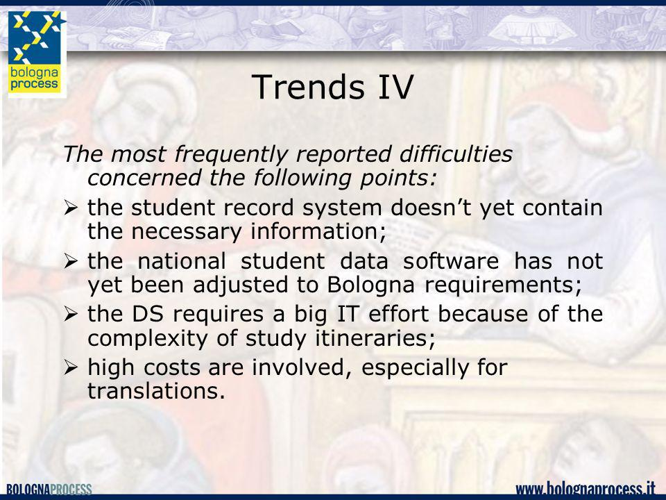 Trends IV The most frequently reported difficulties concerned the following points: