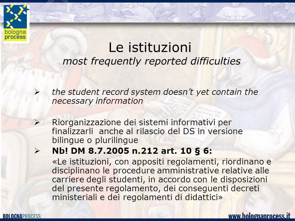 Le istituzioni most frequently reported difficulties