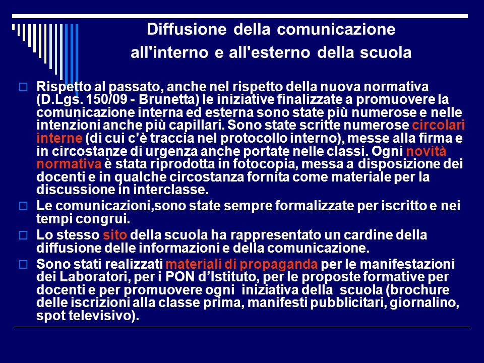Diffusione della comunicazione all interno e all esterno della scuola