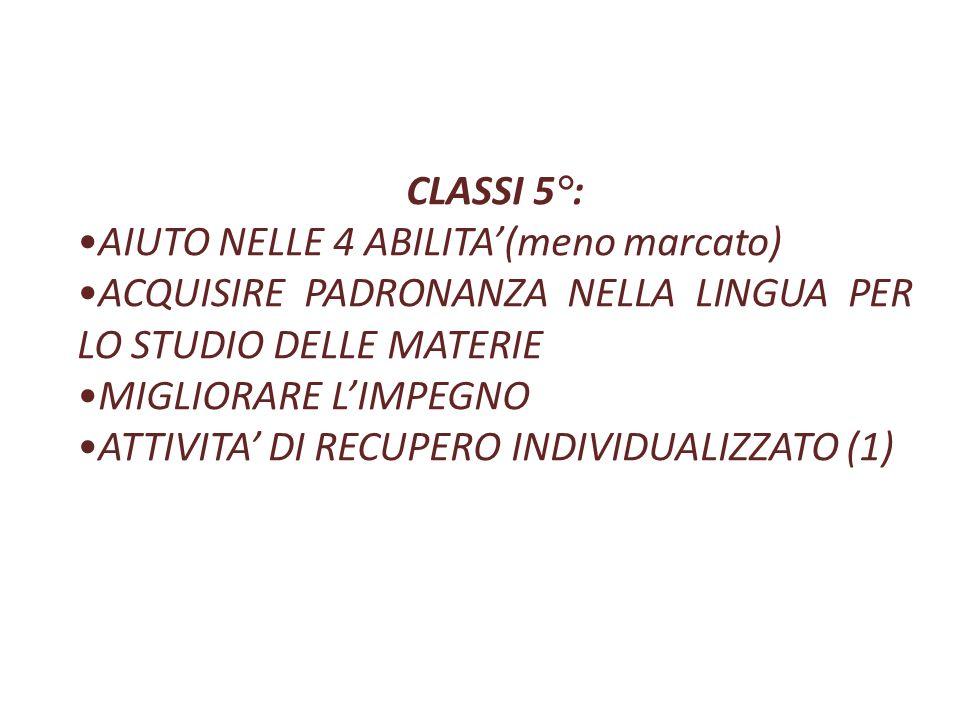 CLASSI 5°: AIUTO NELLE 4 ABILITA'(meno marcato) ACQUISIRE PADRONANZA NELLA LINGUA PER LO STUDIO DELLE MATERIE.