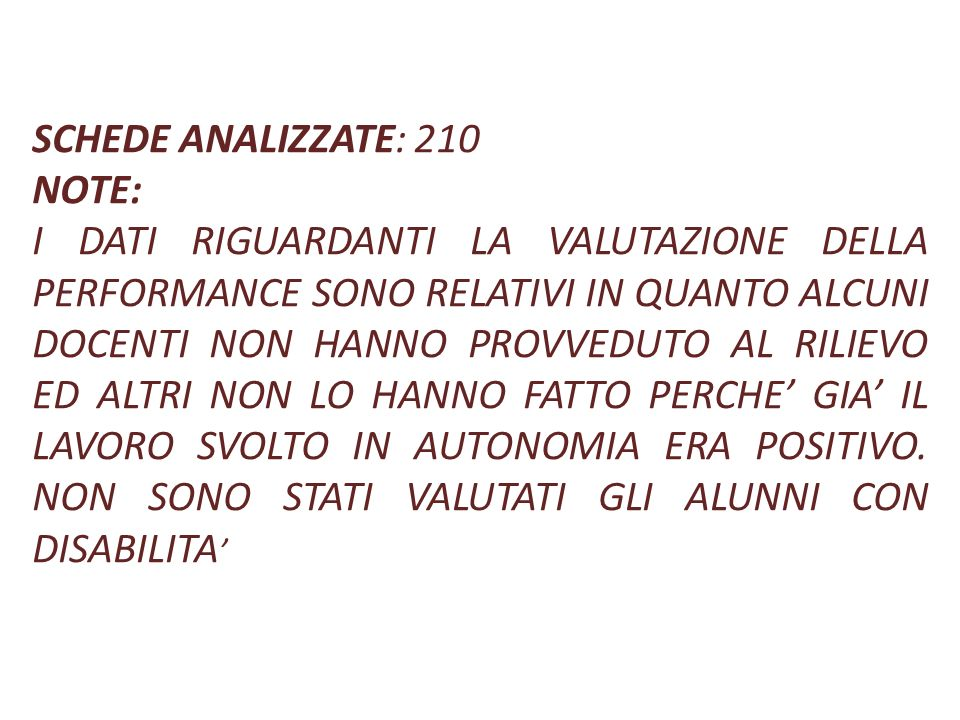 SCHEDE ANALIZZATE: 210 NOTE: