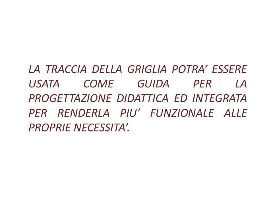 LA TRACCIA DELLA GRIGLIA POTRA' ESSERE USATA COME GUIDA PER LA PROGETTAZIONE DIDATTICA ED INTEGRATA PER RENDERLA PIU' FUNZIONALE ALLE PROPRIE NECESSITA'.