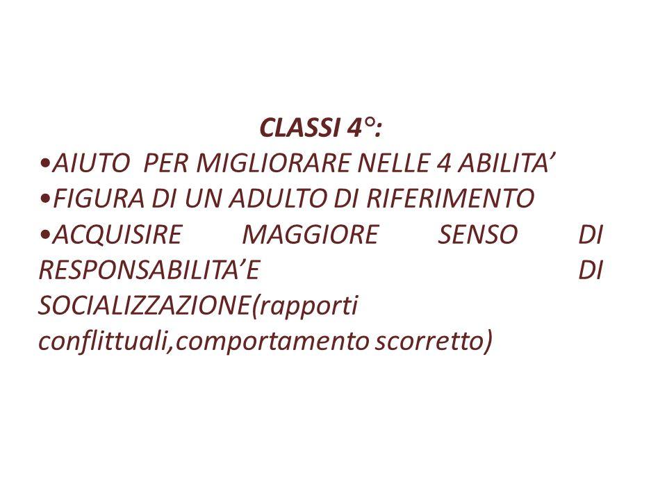 CLASSI 4°: AIUTO PER MIGLIORARE NELLE 4 ABILITA' FIGURA DI UN ADULTO DI RIFERIMENTO.